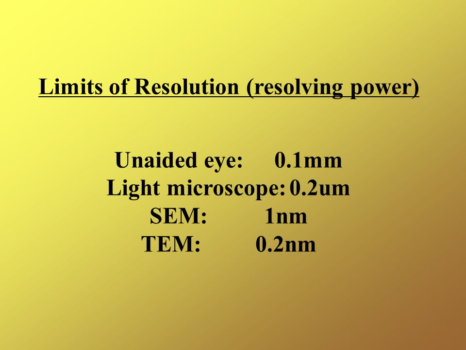 Limits of Resolution (resolving power)