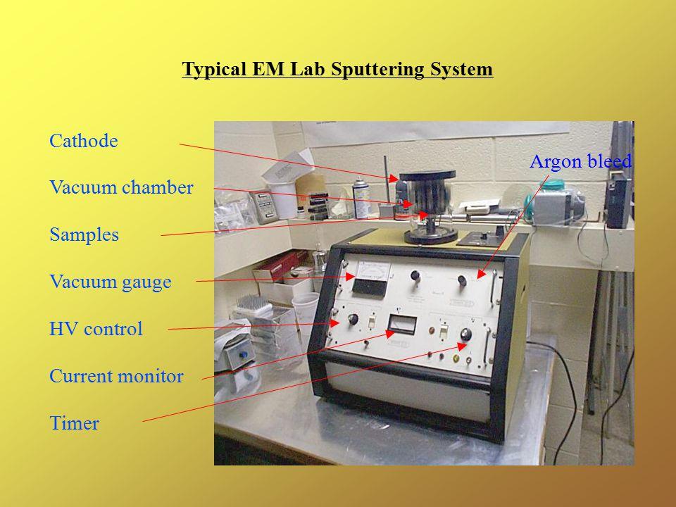 Typical EM Lab Sputtering System