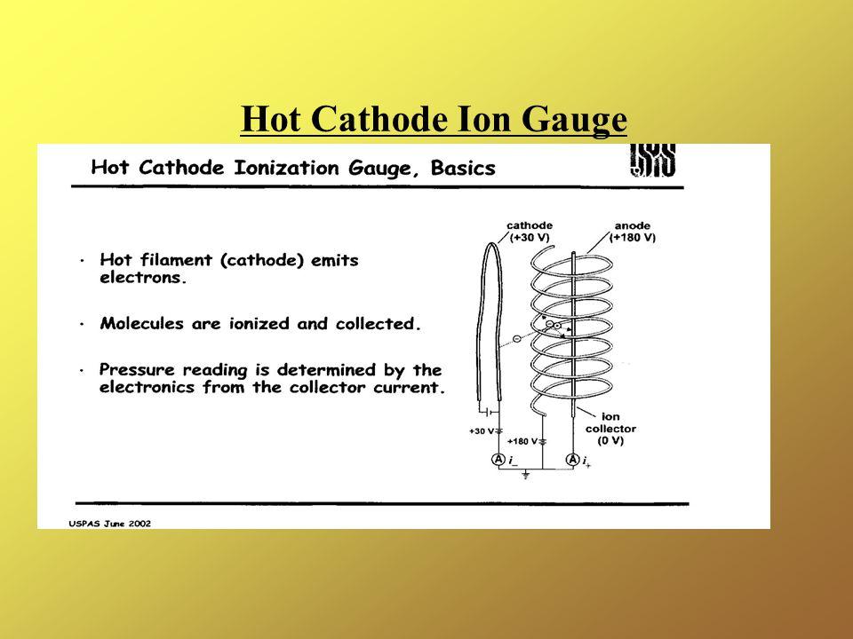 Hot Cathode Ion Gauge