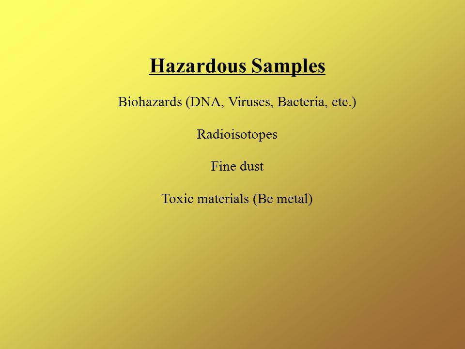 Hazardous Samples Biohazards (DNA, Viruses, Bacteria, etc.)