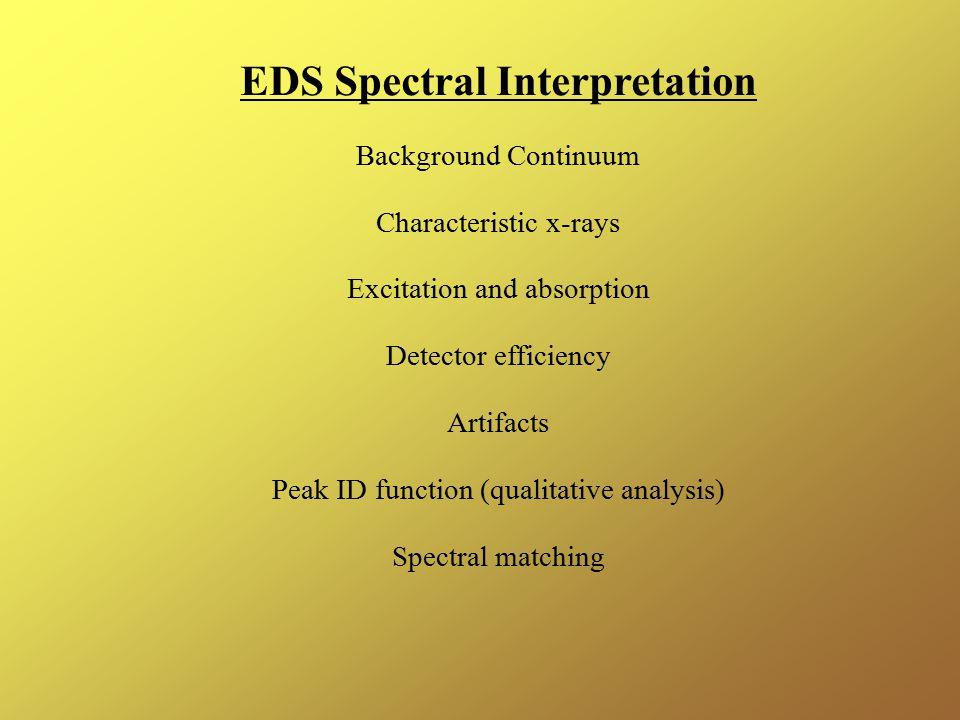 EDS Spectral Interpretation