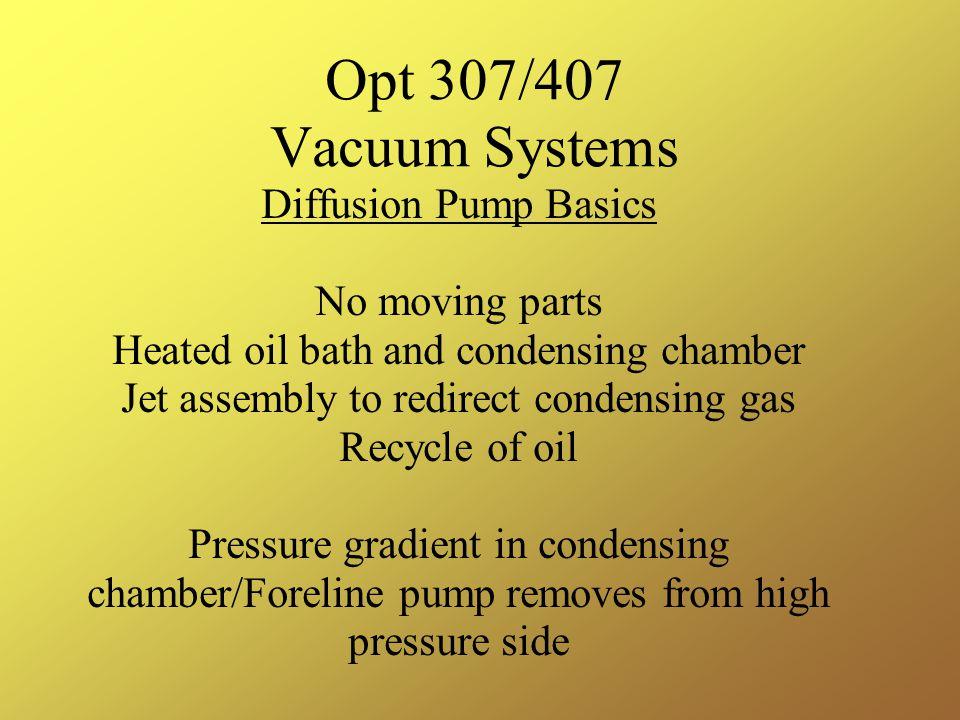 Opt 307/407 Vacuum Systems Diffusion Pump Basics No moving parts