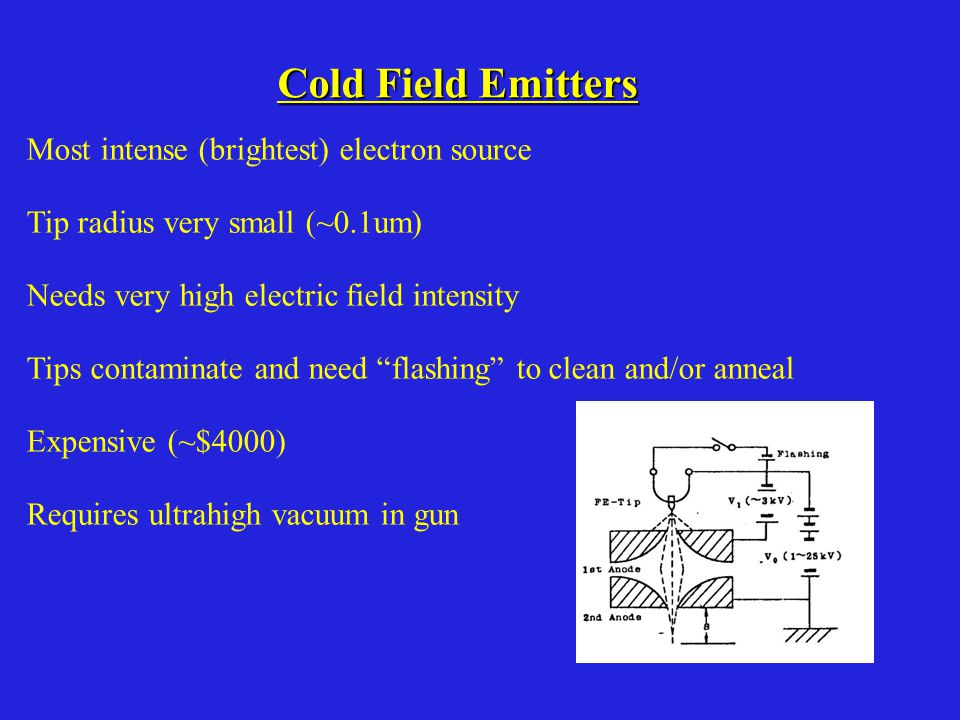 Cold Field Emitters Most intense (brightest) electron source