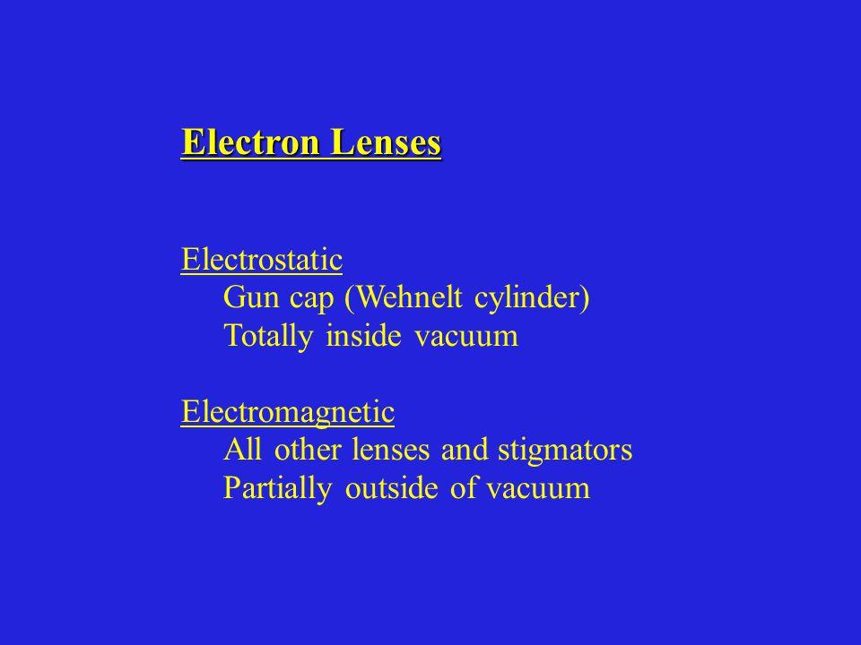 Electron Lenses Electrostatic Gun cap (Wehnelt cylinder)