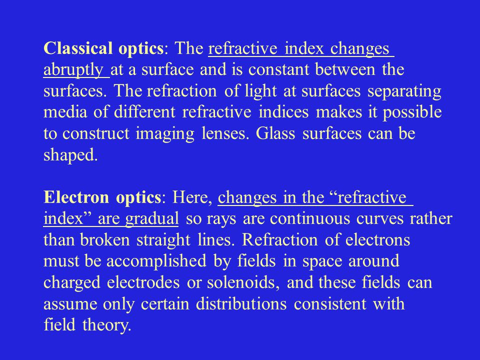Classical optics: The refractive index changes