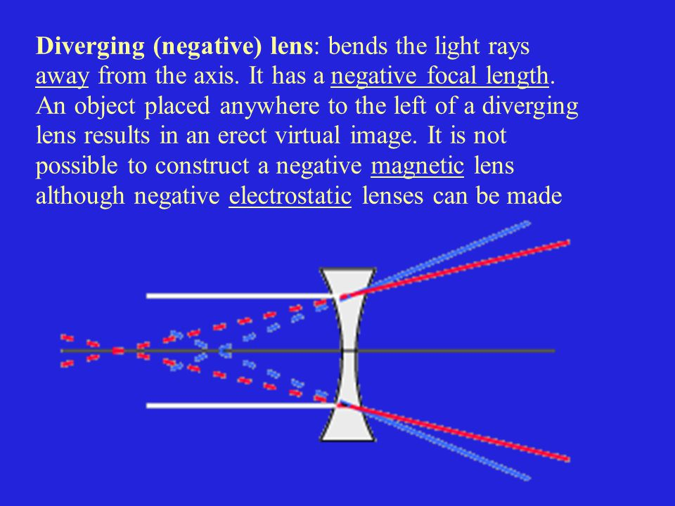 Diverging (negative) lens: bends the light rays