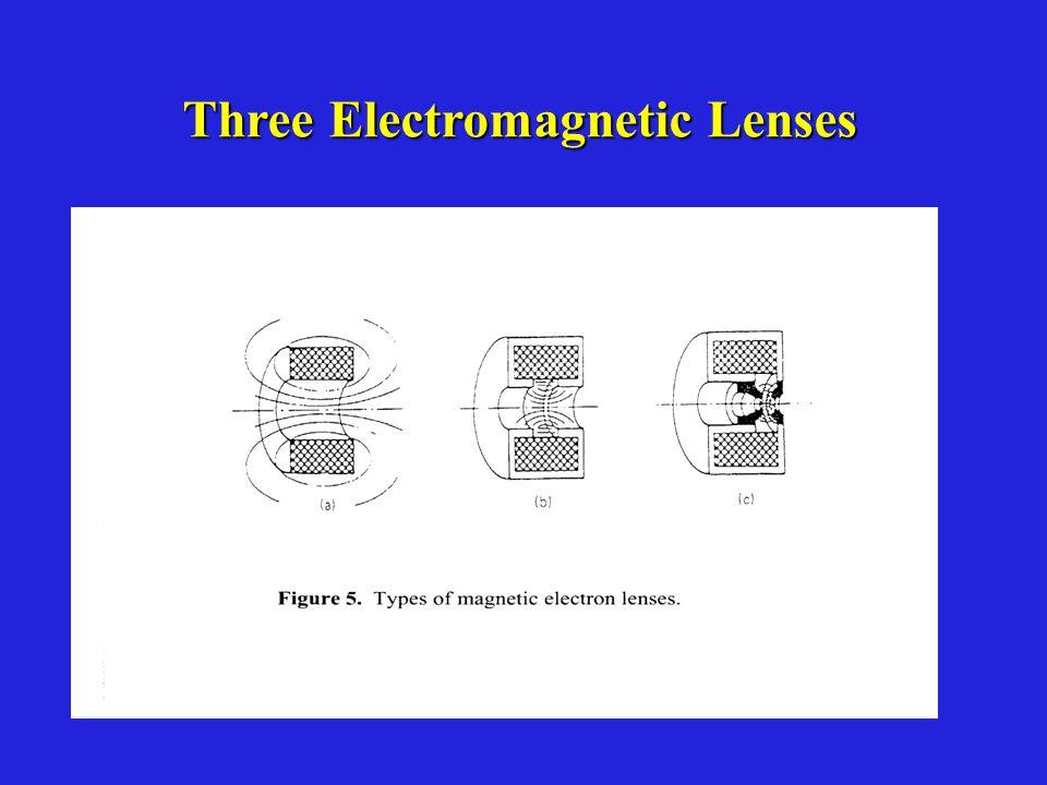 Three Electromagnetic Lenses