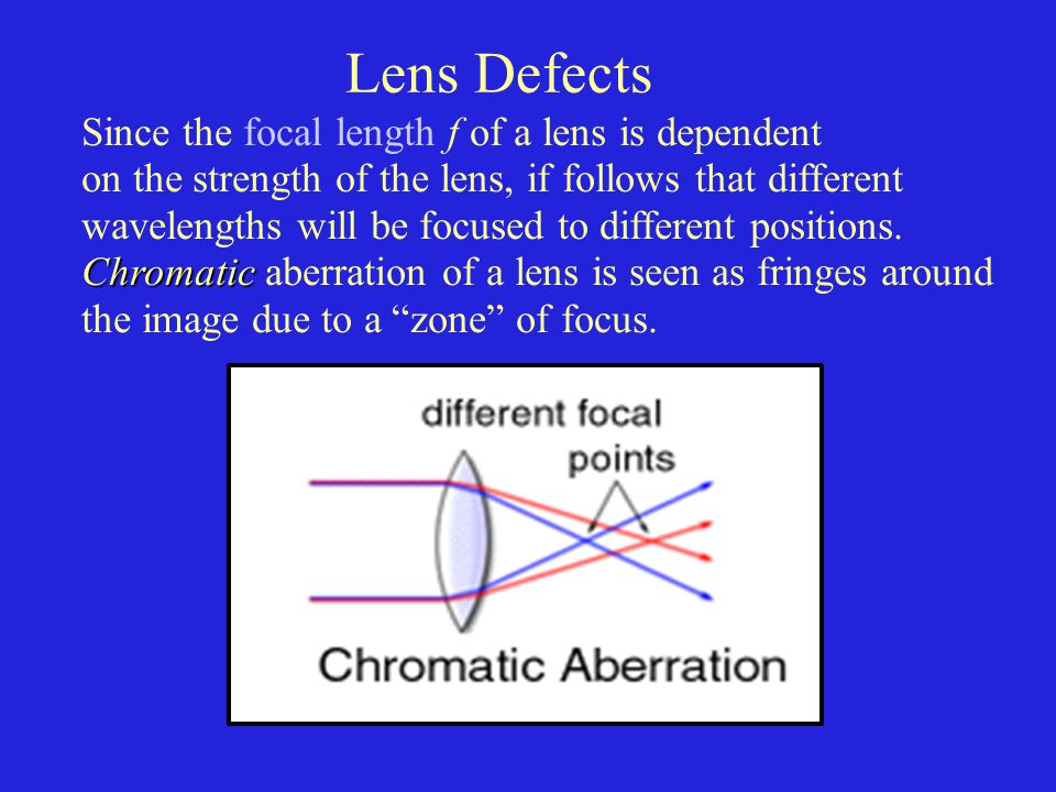 Lens Defects Since the focal length f of a lens is dependent