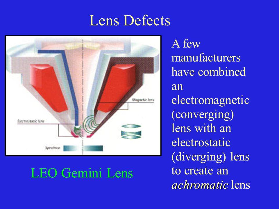 Lens Defects LEO Gemini Lens