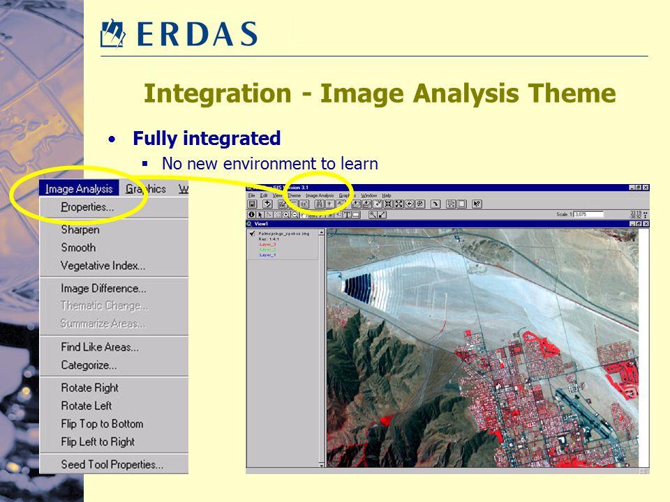 Integration - Image Analysis Theme