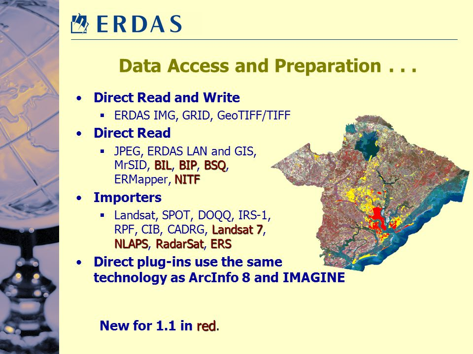 Data Access and Preparation . . .