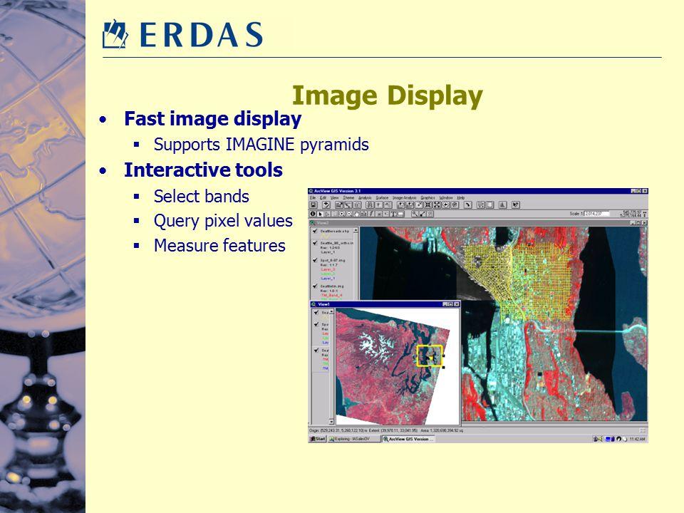 Image Display Fast image display Interactive tools
