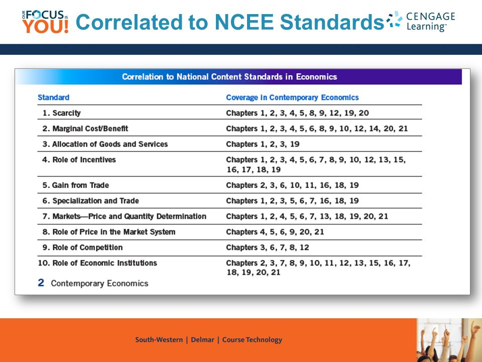 Correlated to NCEE Standards