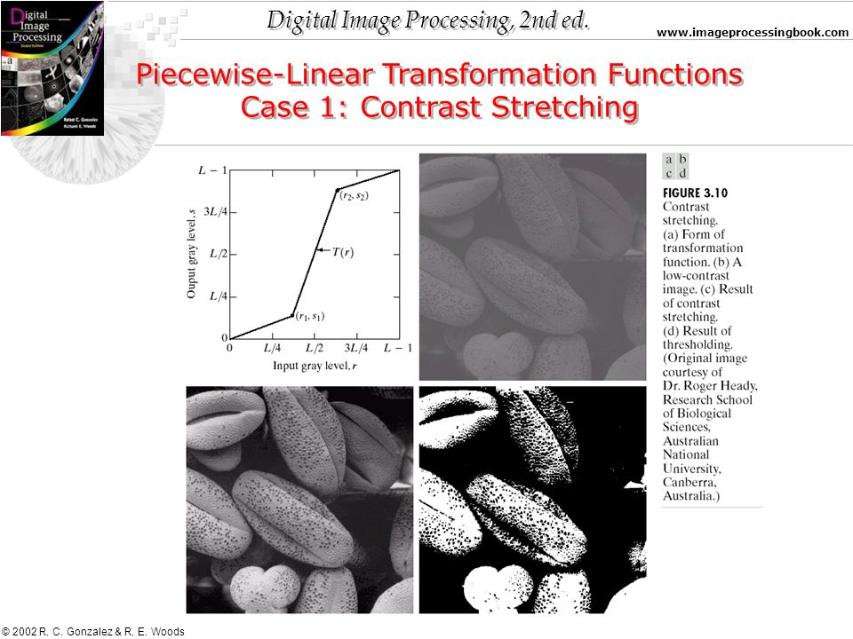 Piecewise-Linear Transformation Functions Case 1: Contrast Stretching
