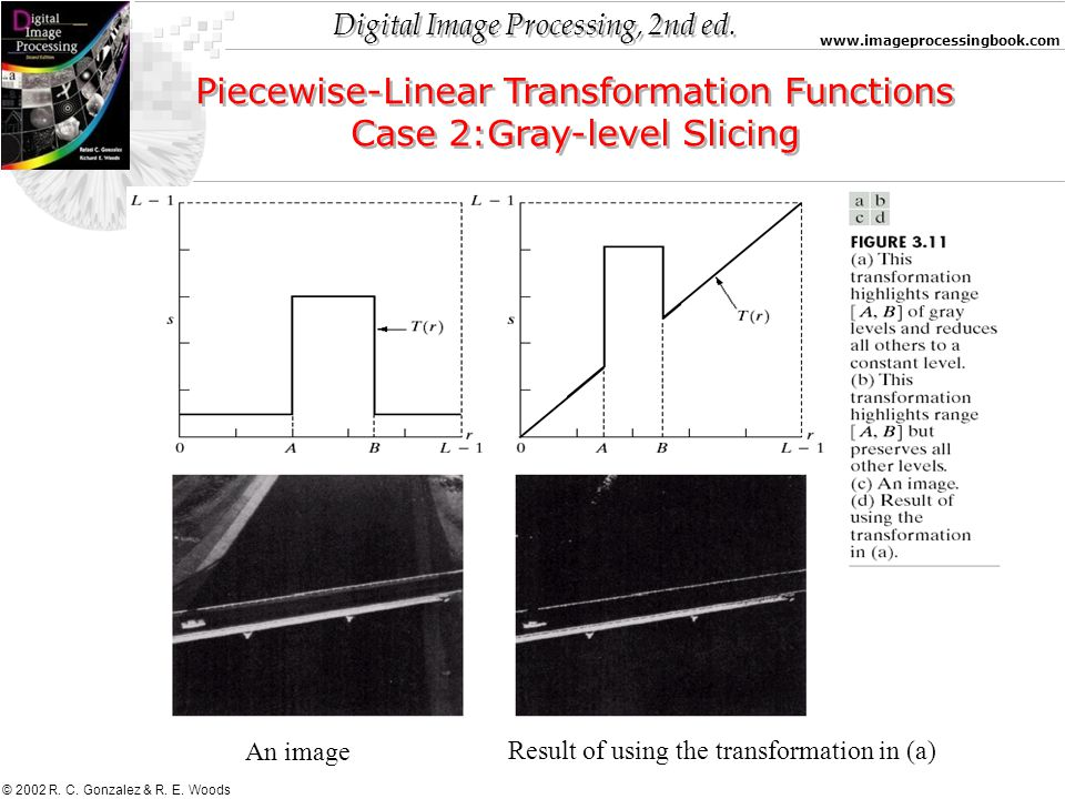 Piecewise-Linear Transformation Functions Case 2:Gray-level Slicing