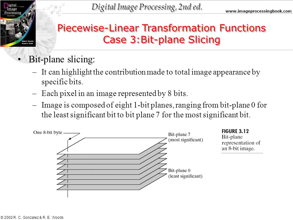 Piecewise-Linear Transformation Functions Case 3:Bit-plane Slicing
