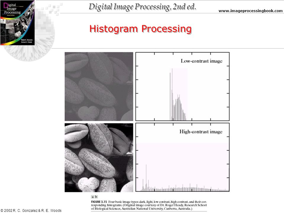 Histogram Processing