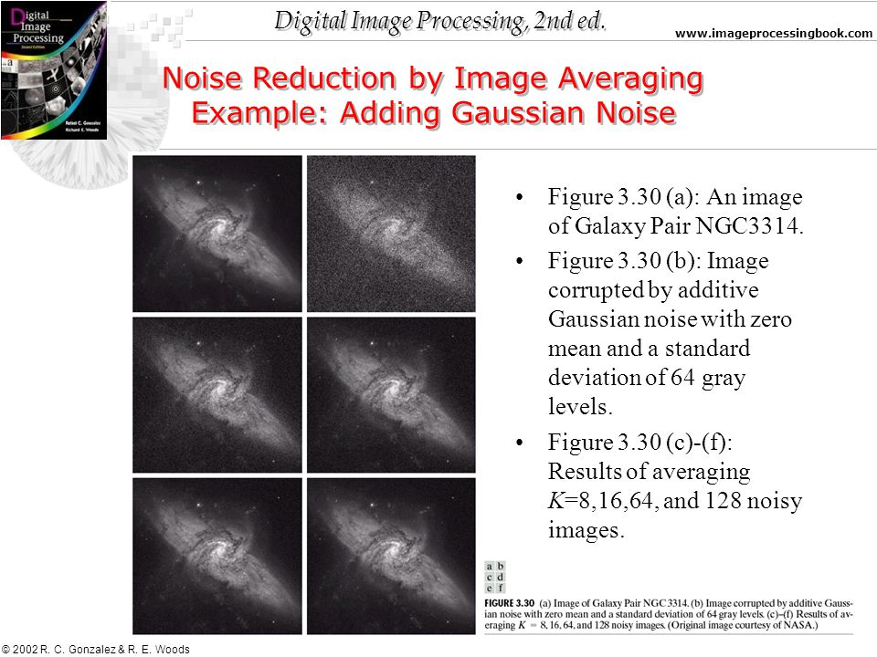 Noise Reduction by Image Averaging Example: Adding Gaussian Noise