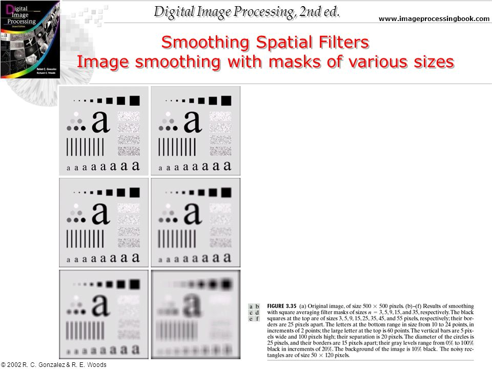 Smoothing Spatial Filters Image smoothing with masks of various sizes