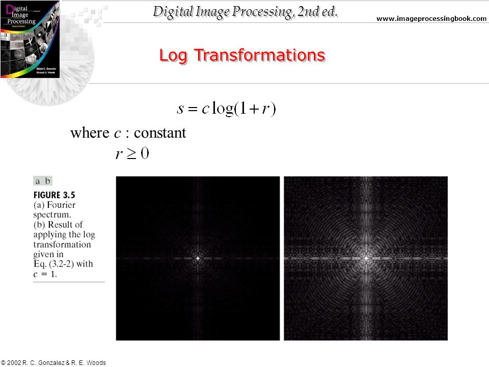Log Transformations where c : constant