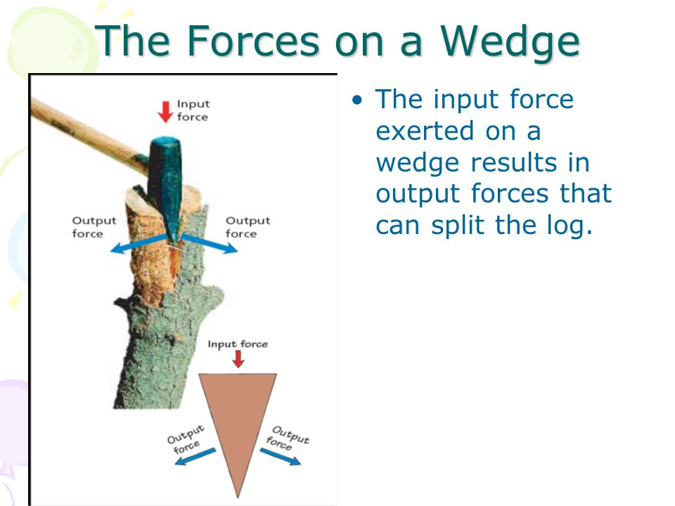 The Forces on a Wedge The input force exerted on a wedge results in output forces that can split the log.