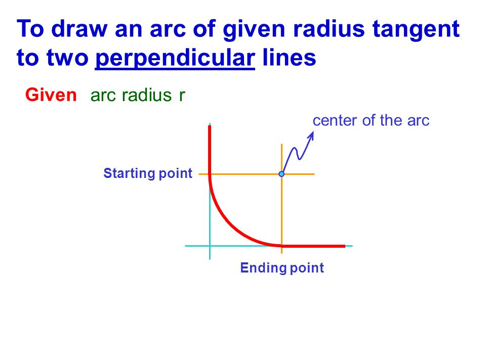 To draw an arc of given radius tangent to two perpendicular lines