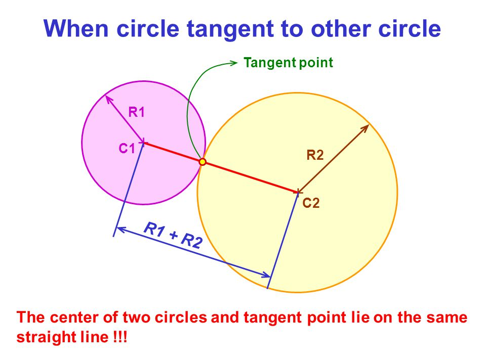 When circle tangent to other circle