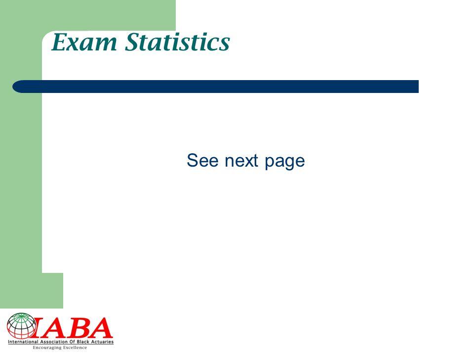 Exam Statistics See next page