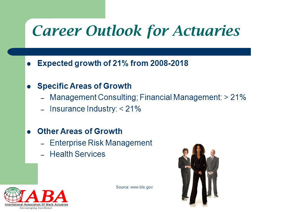 Career Outlook for Actuaries
