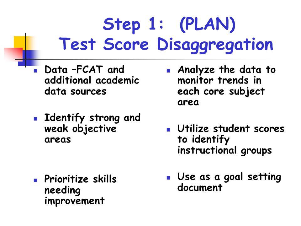 Step 1: (PLAN) Test Score Disaggregation