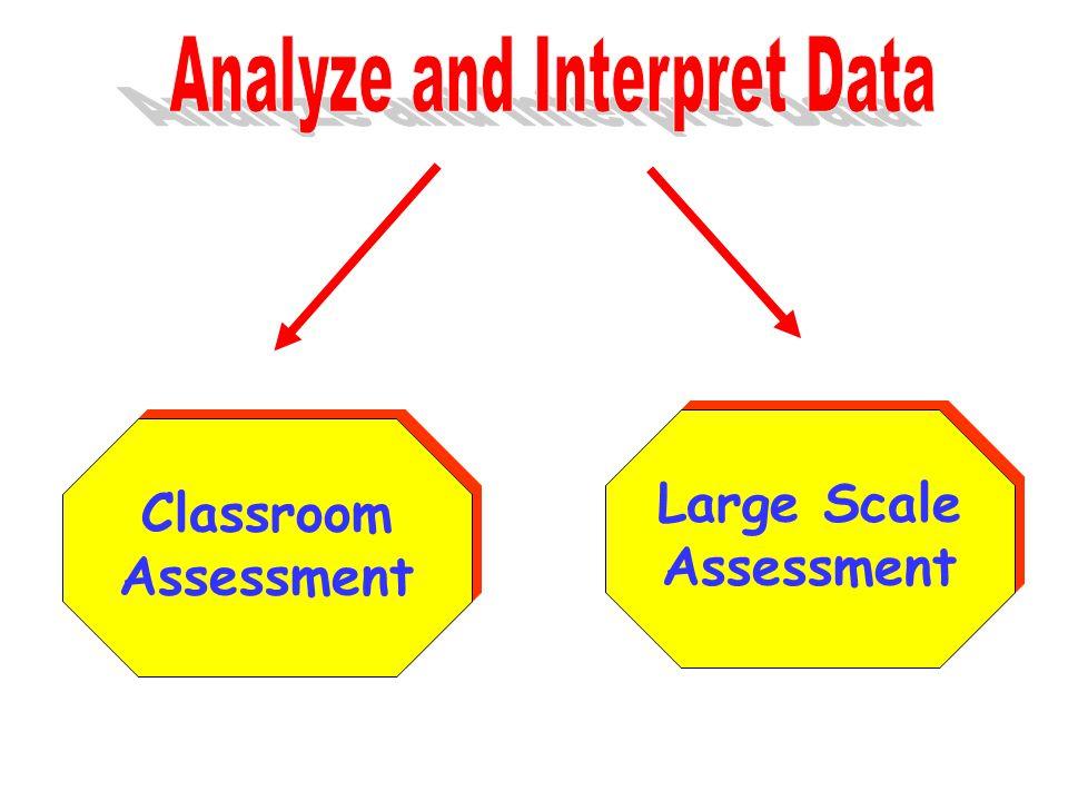 Analyze and Interpret Data
