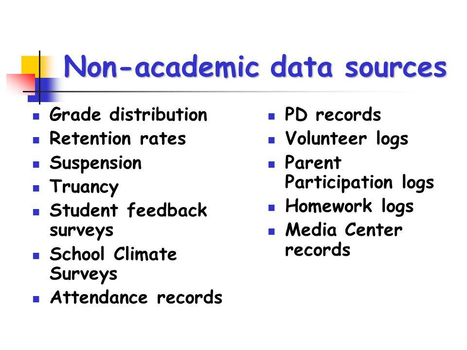 Non-academic data sources