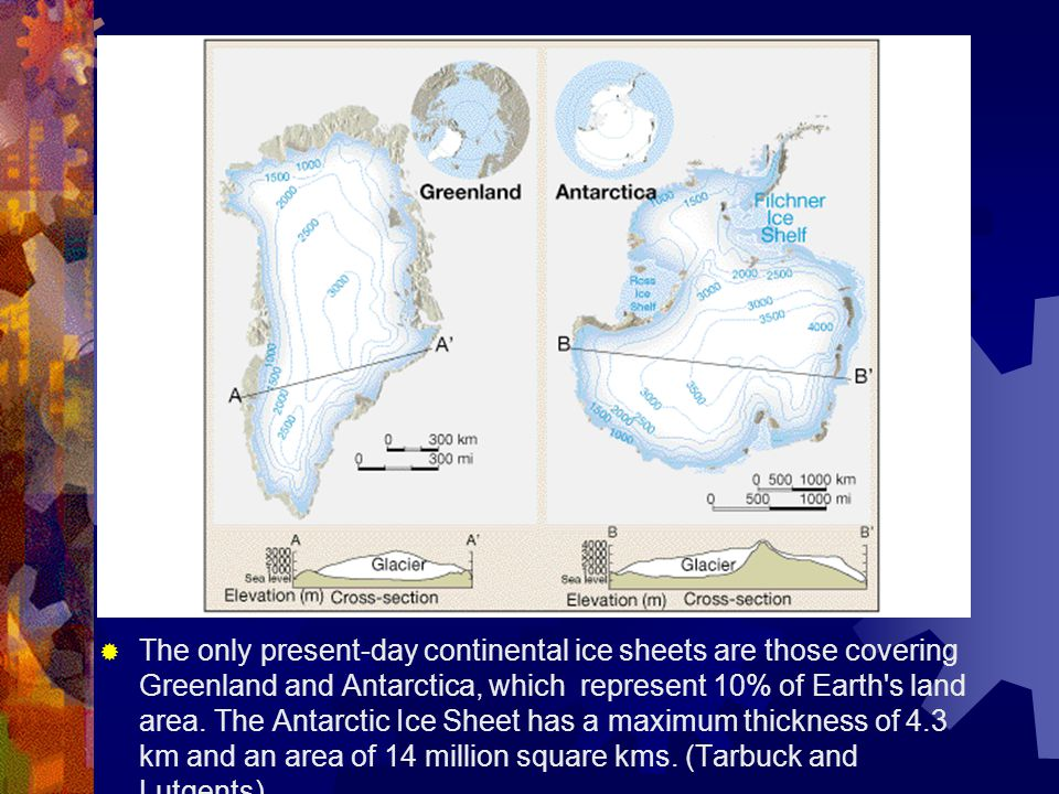 The only present-day continental ice sheets are those covering Greenland and Antarctica, which represent 10% of Earth s land area.