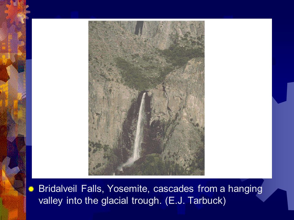 Bridalveil Falls, Yosemite, cascades from a hanging valley into the glacial trough. (E.J. Tarbuck)