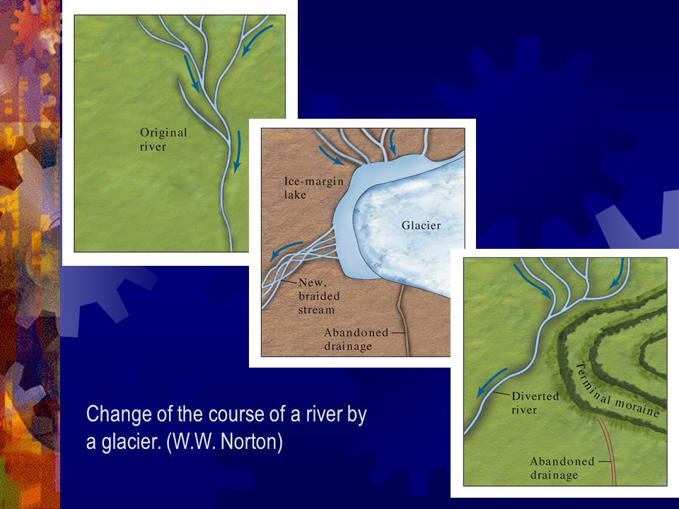 Change of the course of a river by a glacier. (W.W. Norton)