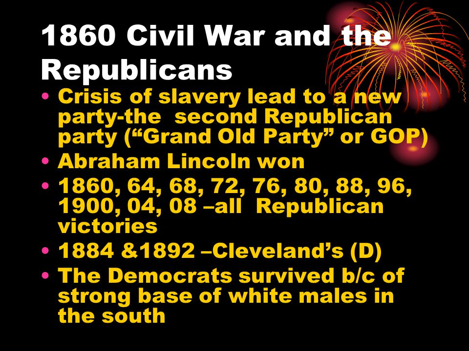 1860 Civil War and the Republicans