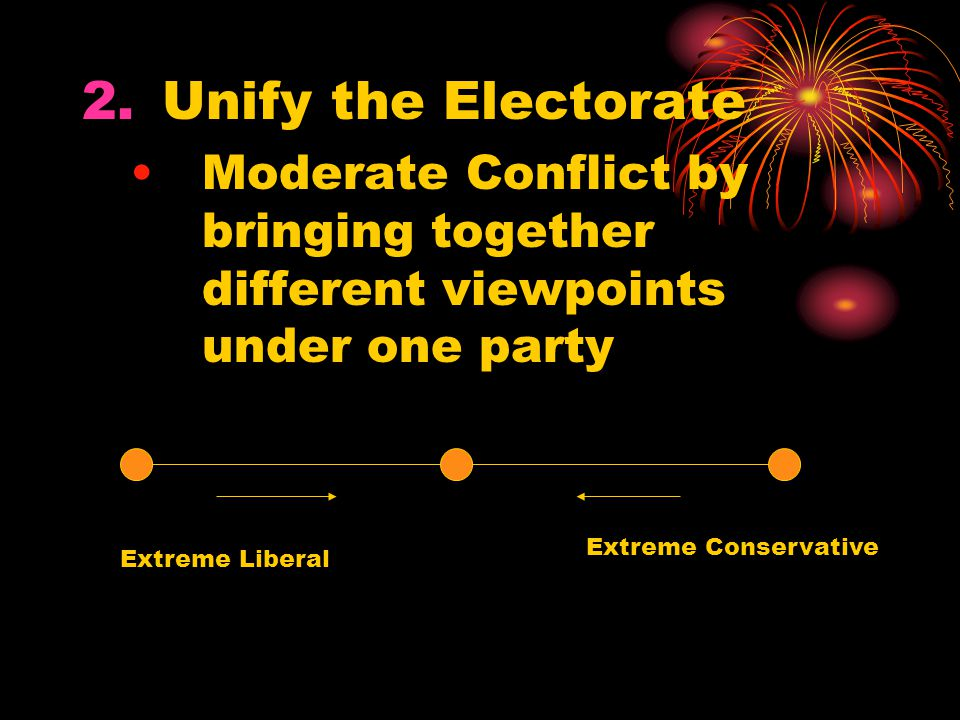 Unify the Electorate Moderate Conflict by bringing together different viewpoints under one party. Extreme Conservative.