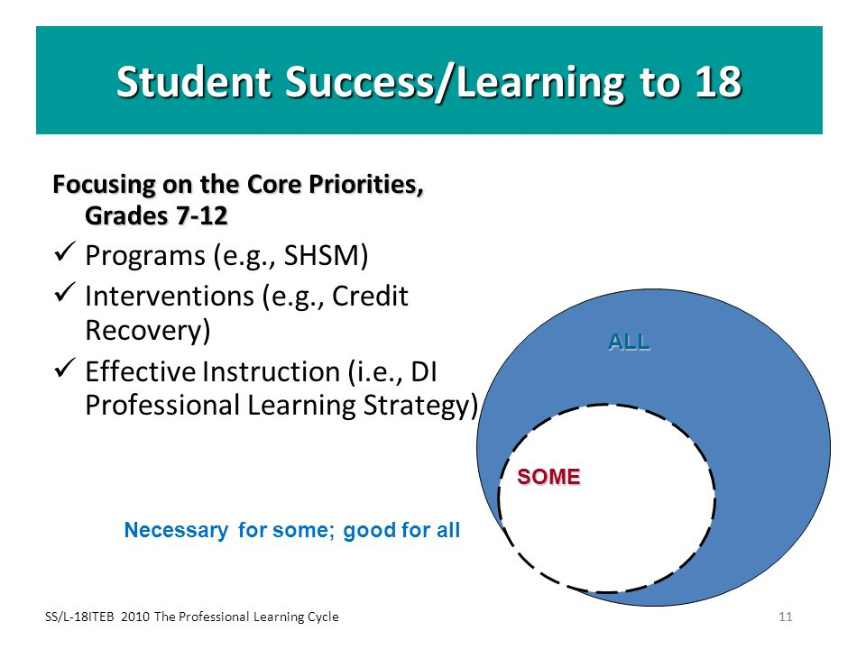 Student Success/Learning to 18