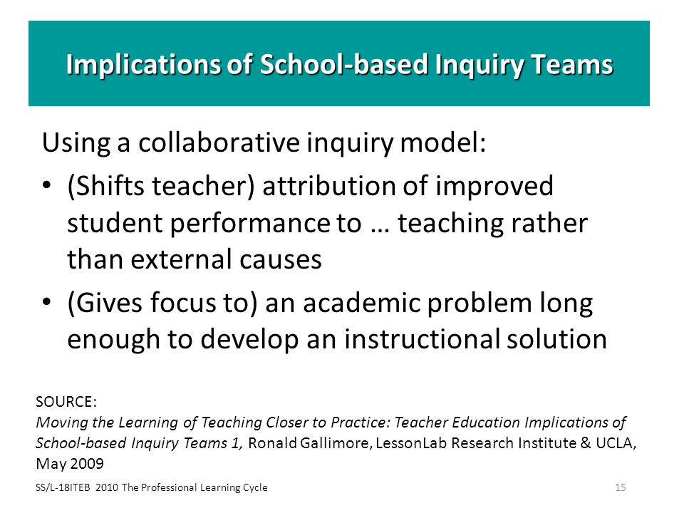 Implications of School-based Inquiry Teams
