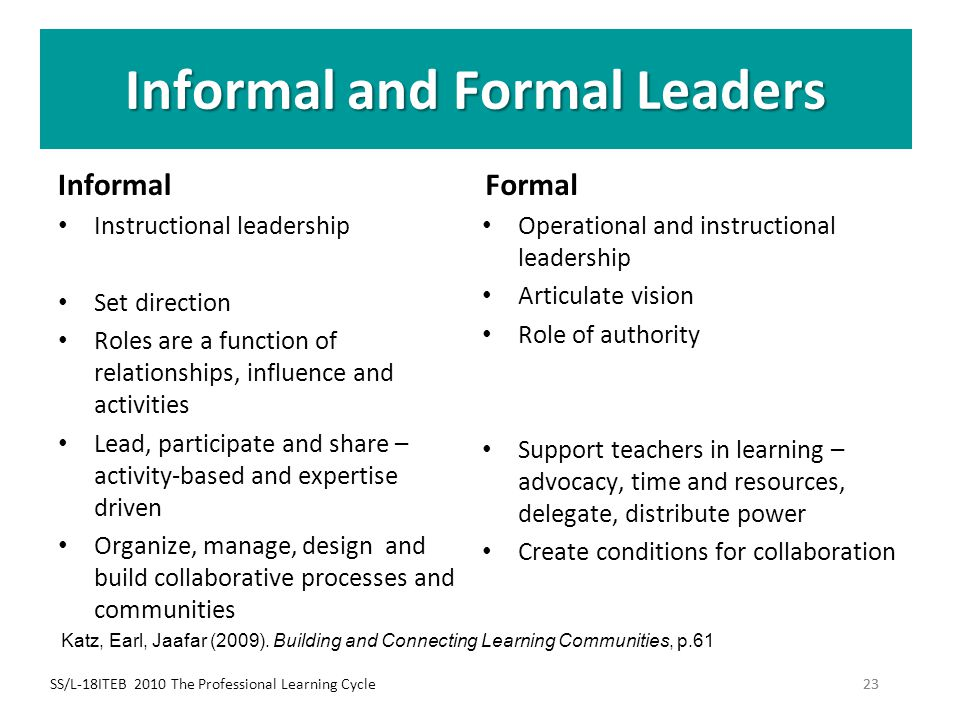 Informal and Formal Leaders