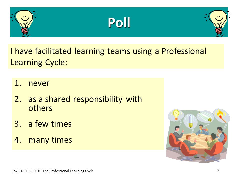 Poll I have facilitated learning teams using a Professional Learning Cycle: never. as a shared responsibility with others.