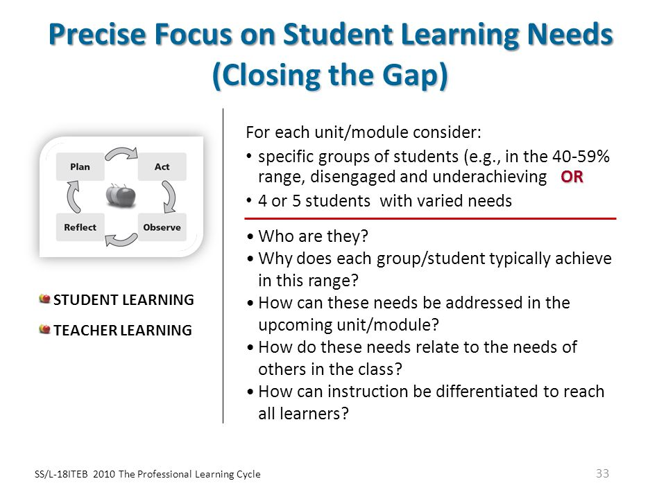 Precise Focus on Student Learning Needs (Closing the Gap)