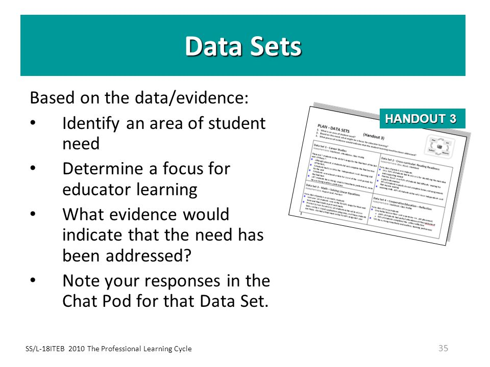 Data Sets Based on the data/evidence: Identify an area of student need