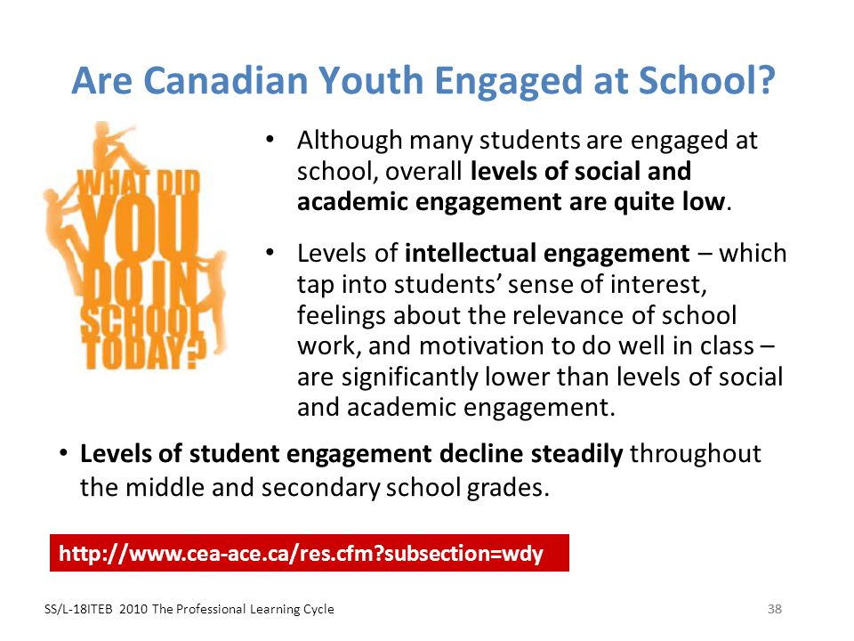 Are Canadian Youth Engaged at School