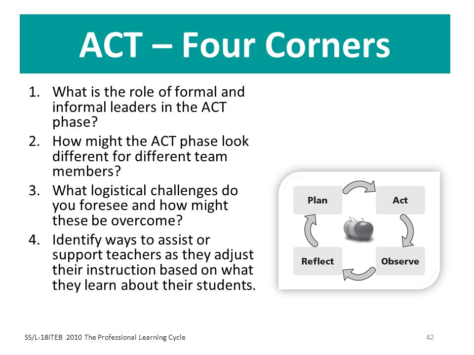 ACT – Four Corners What is the role of formal and informal leaders in the ACT phase