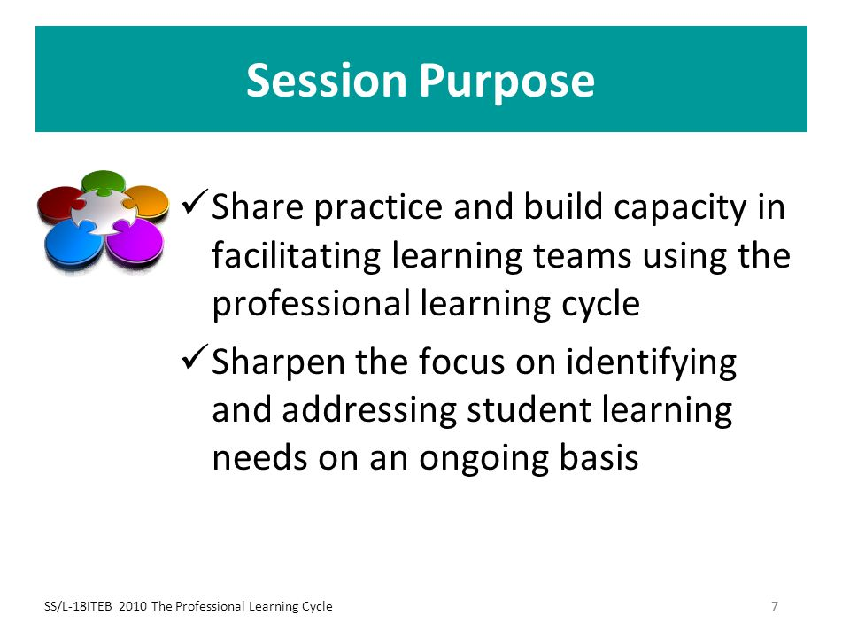 Session Purpose Share practice and build capacity in facilitating learning teams using the professional learning cycle.