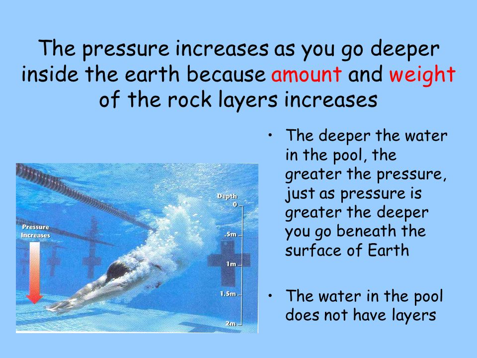 The pressure increases as you go deeper inside the earth because amount and weight of the rock layers increases