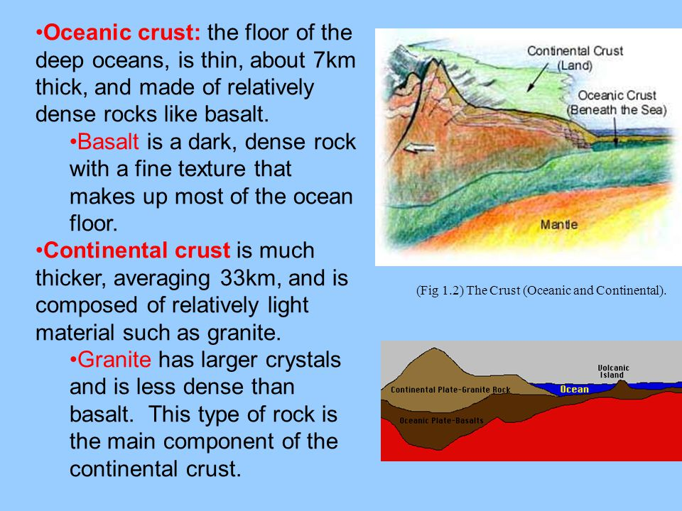 Oceanic crust: the floor of the deep oceans, is thin, about 7km thick, and made of relatively dense rocks like basalt.