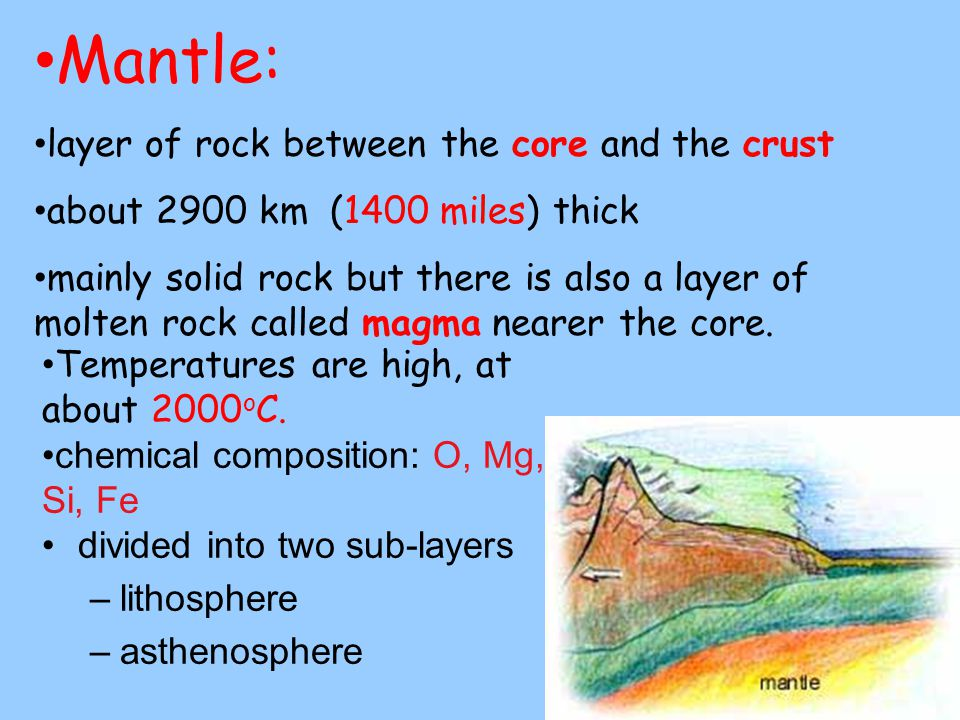 Mantle: layer of rock between the core and the crust