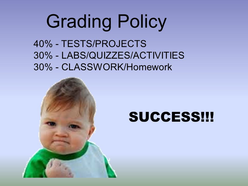 Grading Policy SUCCESS!!! 40% - TESTS/PROJECTS